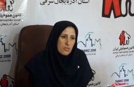 تعداد ۶۰۰ بیمار هموفیلی در آذربایجان شرقی شناسایی شده اند